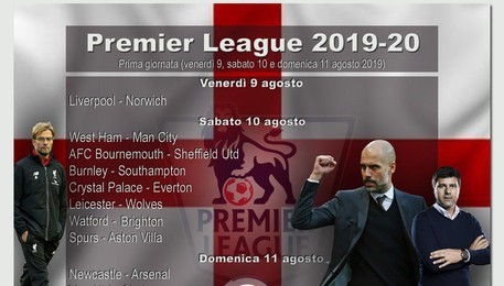 Premier League 2019-20, prima giornata